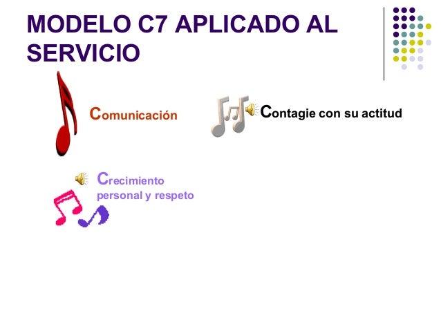 MODELO C7 APLICADO AL SERVICIO Comunicación Contagie con su actitud Crecimiento personal y respeto