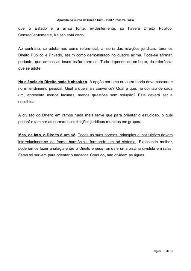 Apostila do Curso de Direito Civil – Prof.ª Iracema Fazioque   o   Estado   é   a   única     fonte,    evidentemente,    ...