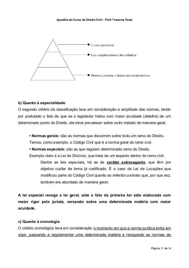 Apostila do Curso de Direito Civil – Prof.ª Iracema Faziob) Quanto à especialidadeO segundo critério de classificação leva...
