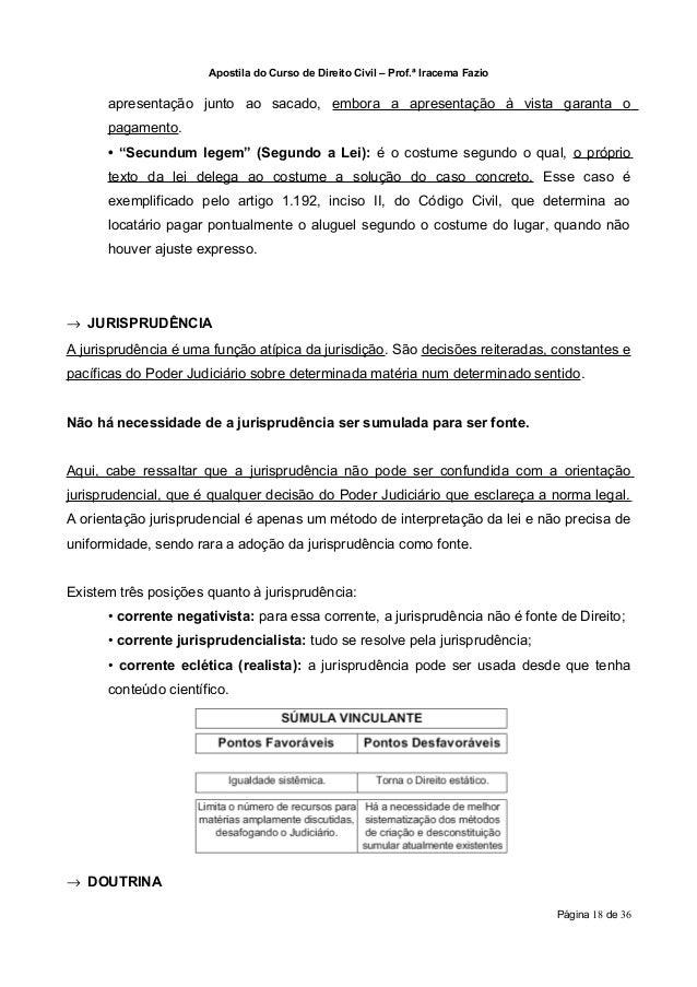 Apostila do Curso de Direito Civil – Prof.ª Iracema Fazio      apresentação junto ao sacado, embora a apresentação à vista...