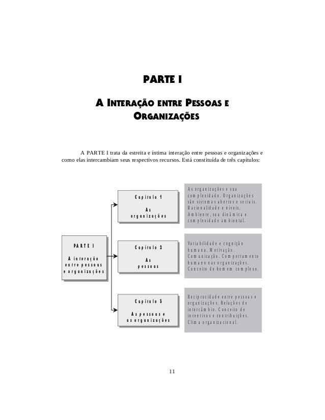 PARTE I A INTERAÇÃO ENTRE PESSOAS ORGANIZAÇÕES  E  A PARTE I trata da estreita e íntima interação entre pessoas e organiza...