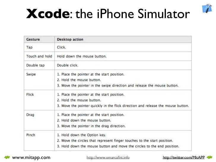 Xcode: the iPhone Simulator     www.mitapp.com   http://www.omarcafini.info   http://twitter.com/MitAPP