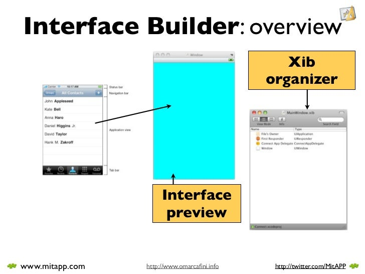 Interface Builder: overview                                                 Xib                                           ...
