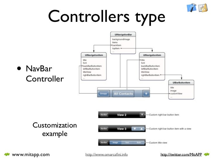 Controllers type   • NavBar      Controller            Customization          example  www.mitapp.com         http://www.o...