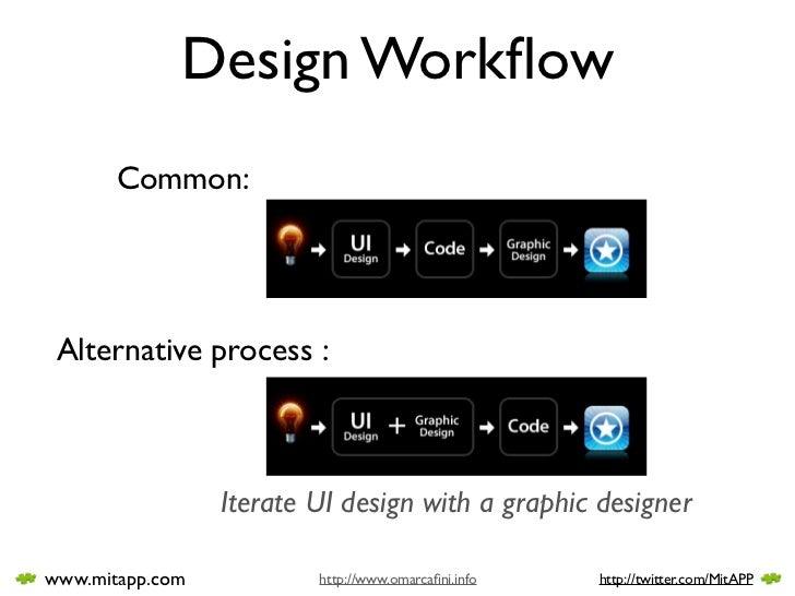 Design Workflow        Common:      Alternative process :                     Iterate UI design with a graphic designer  ww...