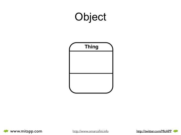 Object     www.mitapp.com   http://www.omarcafini.info   http://twitter.com/MitAPP