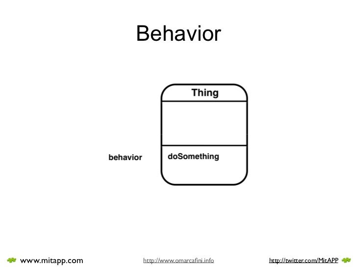 Behavior     www.mitapp.com   http://www.omarcafini.info   http://twitter.com/MitAPP