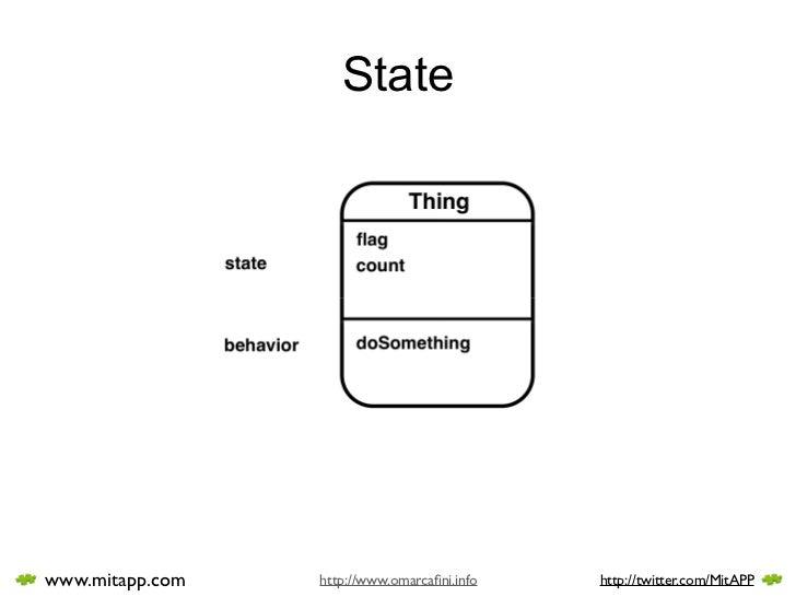State     www.mitapp.com   http://www.omarcafini.info   http://twitter.com/MitAPP