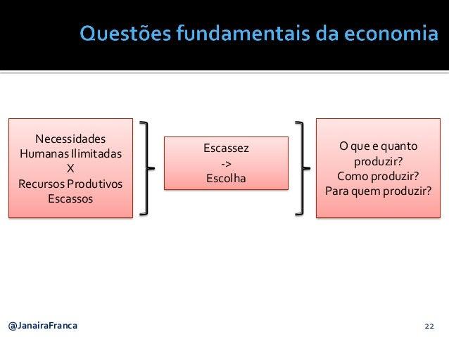 22@JanairaFranca Necessidades Humanas Ilimitadas X Recursos Produtivos Escassos Escassez -> Escolha O que e quanto produzi...