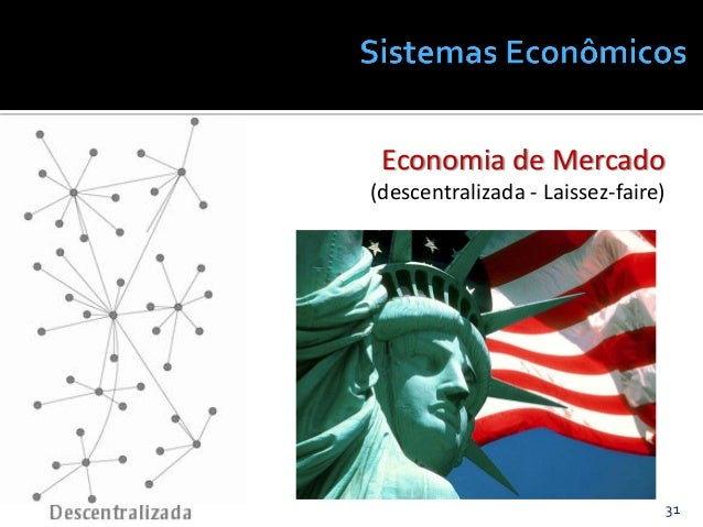 31@JanairaFranca Economia de Mercado (descentralizada - Laissez-faire)