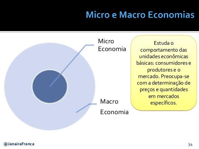 34@JanairaFranca Micro Economia Macro Economia Estuda o comportamento das unidades econômicas básicas: consumidores e prod...