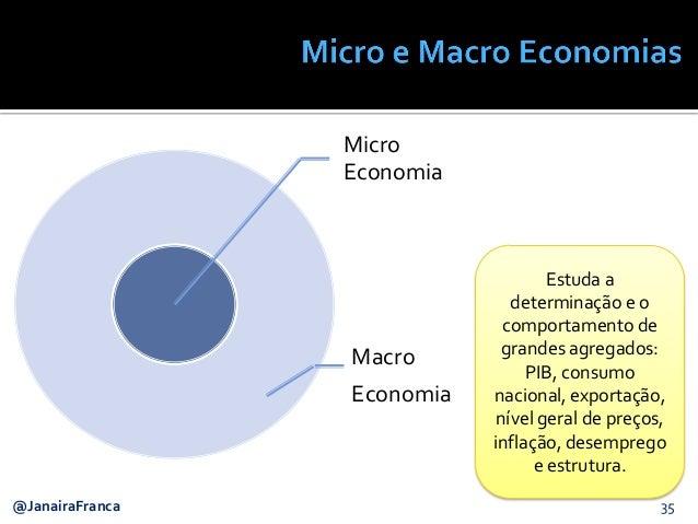 35@JanairaFranca Micro Economia Macro Economia Estuda a determinação e o comportamento de grandes agregados: PIB, consumo ...
