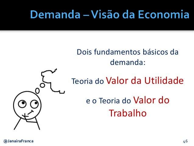 46@JanairaFranca Dois fundamentos básicos da demanda: Teoria do Valor da Utilidade e o Teoria do Valor do Trabalho