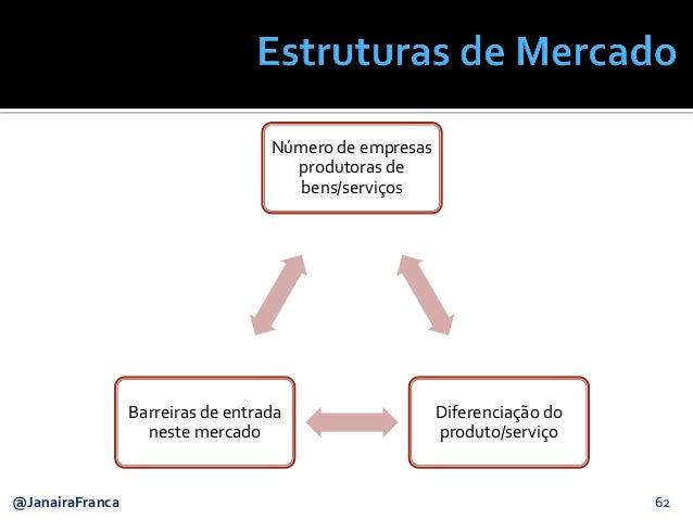 Número de empresas produtoras de bens/serviços Diferenciação do produto/serviço Barreiras de entrada neste mercado @Janair...
