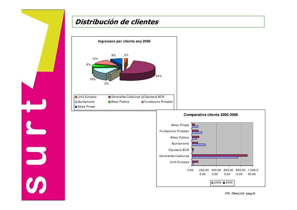 Colaboración     con                       AD  Empresas      Grupo de empresas       Empresa Inserción:                  c...