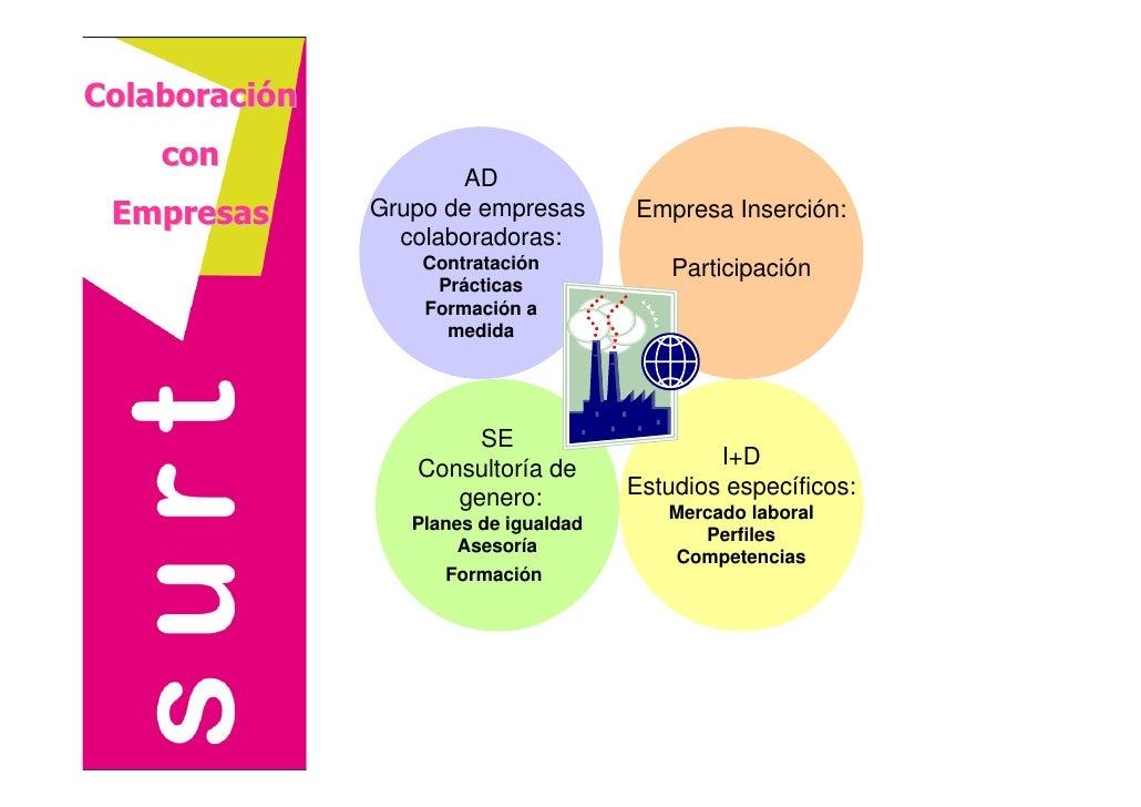Empresa de Inserción y Responsabilidad Social