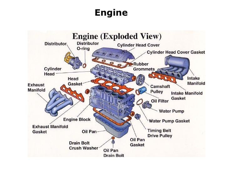 auto engine parts online with Partes Y Piezas Automotrices En Ingles Presentation on A P8050832e moreover 80475 also Magic Behind Oem Motorcycle Parts as well How To Fix Epc Light On A Volkswagen furthermore Spare parts for alternators 1.