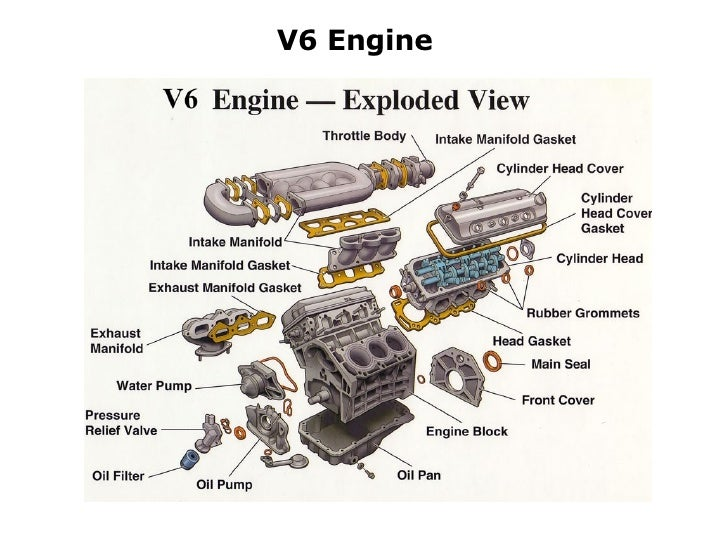 Elon Musk Unveils Dual Motor Tesla further Wk engines likewise Watch together with De laval nozzle additionally Engine egr. on engine exhaust diagram