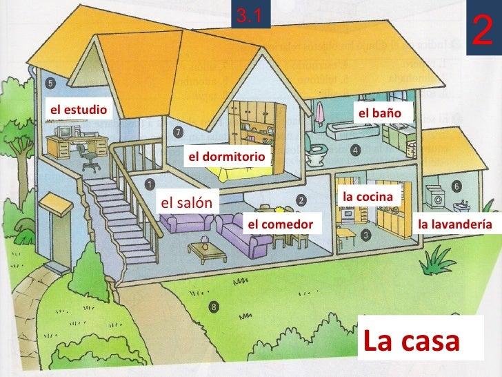 Partes de la casa - Cosas para la casa ...