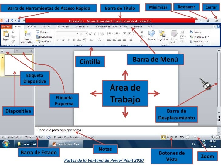 Barra de Herramientas de Acceso Rápido        Barra de Titulo        Minimizar   Restaurar    Cerrar                      ...