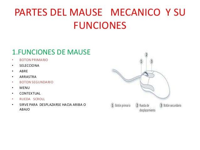 PARTES DEL MAUSE MECANICO Y SU FUNCIONES 1.FUNCIONES DE MAUSE • • • • • • • • •  BOTON PRIMARIO SELECCIONA ABRE ARRASTRA B...