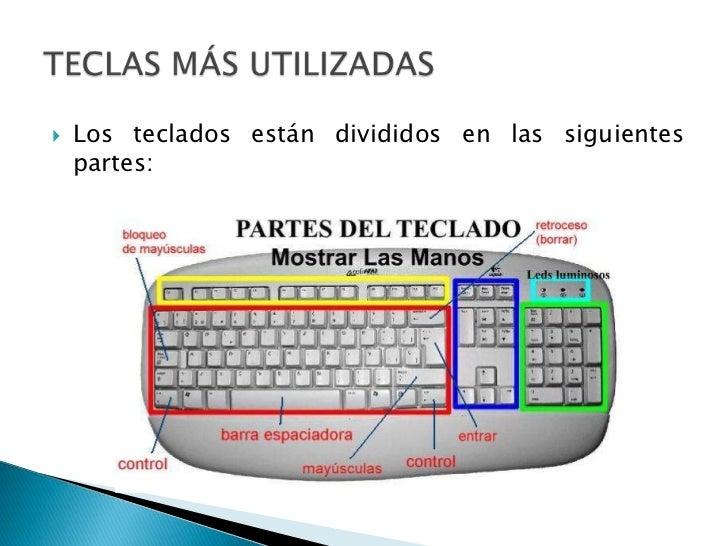 Los teclados están divididos en las siguientes partes: <br />TECLAS MÁS UTILIZADAS<br />