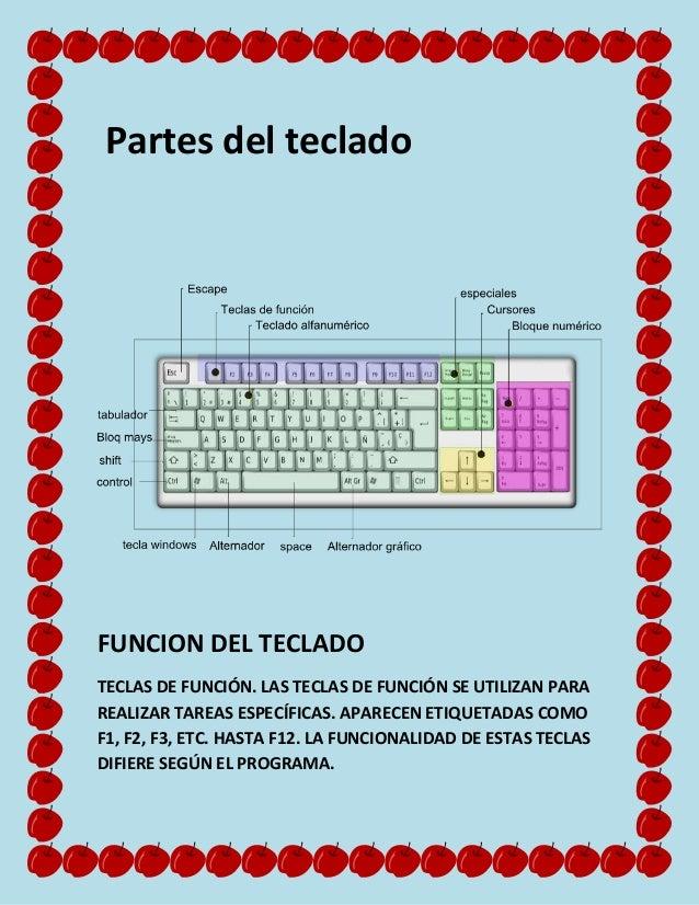 Partes del teclado  FUNCION DEL TECLADO TECLAS DE FUNCIÓN. LAS TECLAS DE FUNCIÓN SE UTILIZAN PARA REALIZAR TAREAS ESPECÍFI...