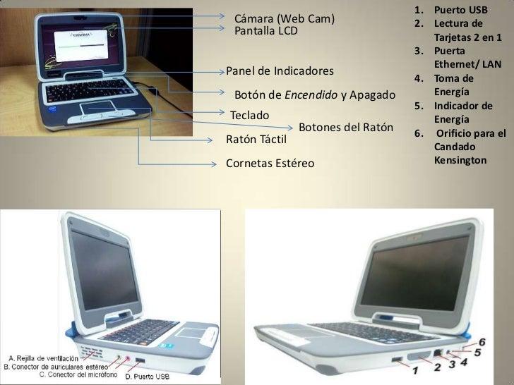 1. Puerto USB Cámara (Web Cam)                  2. Lectura de Pantalla LCD                         Tarjetas 2 en 1        ...