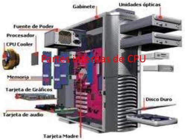Partes internas de CPU