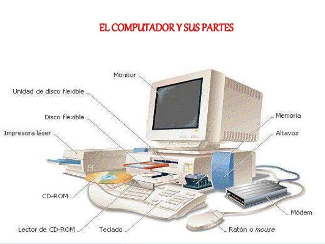 Partes internas y externas del computador