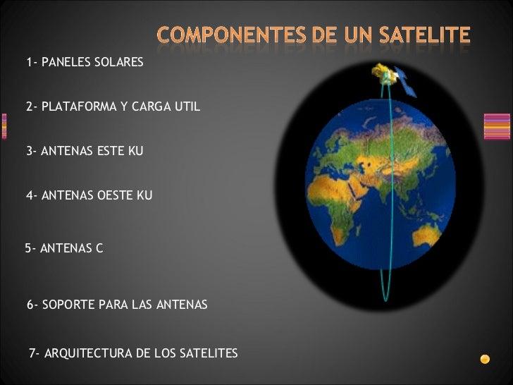 Partes Y Componentes De Un Satelite