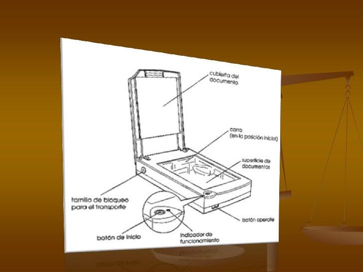 LECTOR DE CÓDIGO DE               BARRAS    Dispositivo que mediante un haz de láser lee dibujos formados por barras y esp...