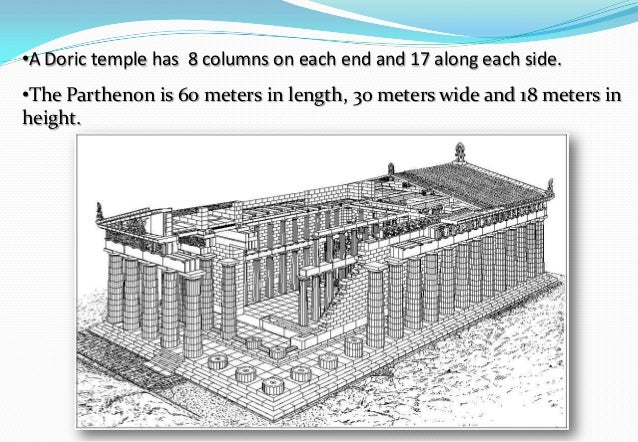 greek architecture parthenon 10 638?cb=1372680989 greek architecture parthenon