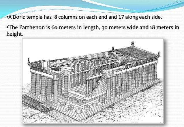 greek architecture parthenon 10 638?cb=1372680989 greek architecture parthenon