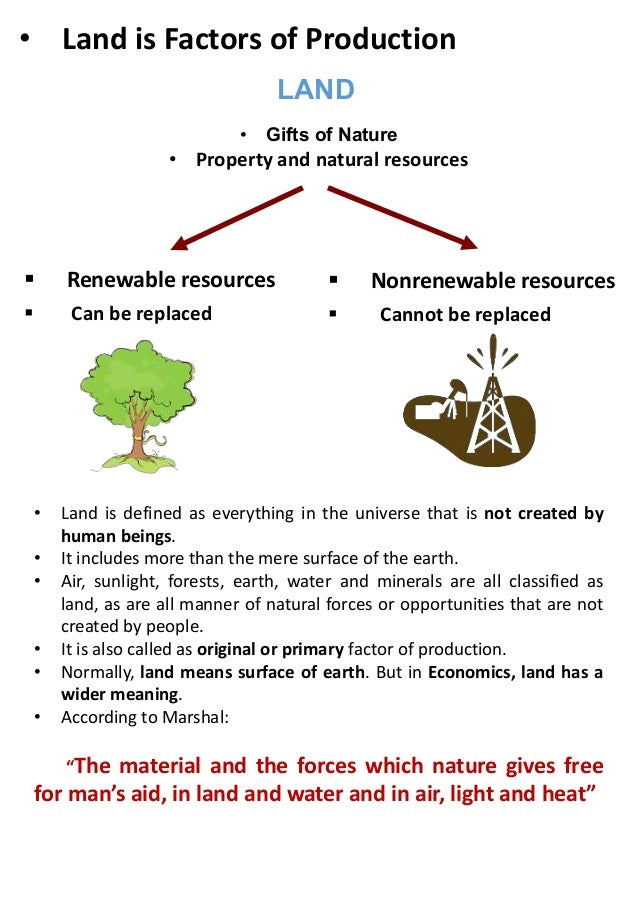 Land as a factor of production