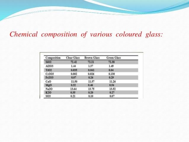 Chemical Properties Of Eggshell Powder