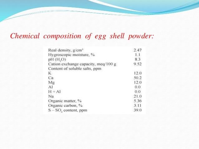 Physical Properties Of Granite Powder
