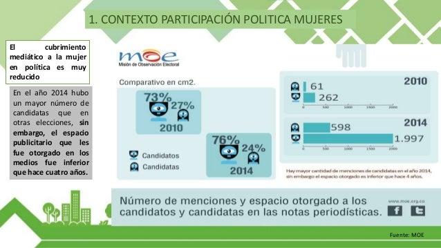 Fuente: MOE 13 Departamentos NO han elegido mujeres en Cámara de Representantes desde 1991 La Guajira Cesar Norte de Santa...