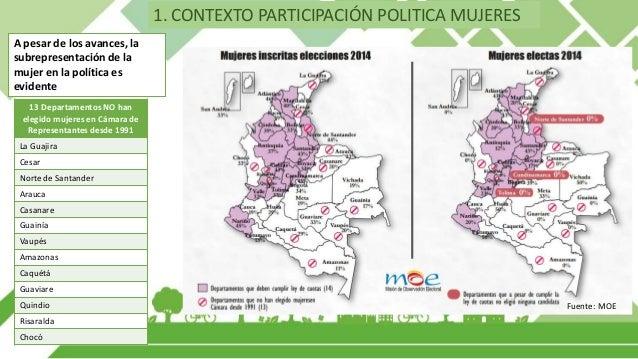 2.PROBLEMÁTICAS DE LA PARTICIPACIÓN POLÍTICA FEMEMINA