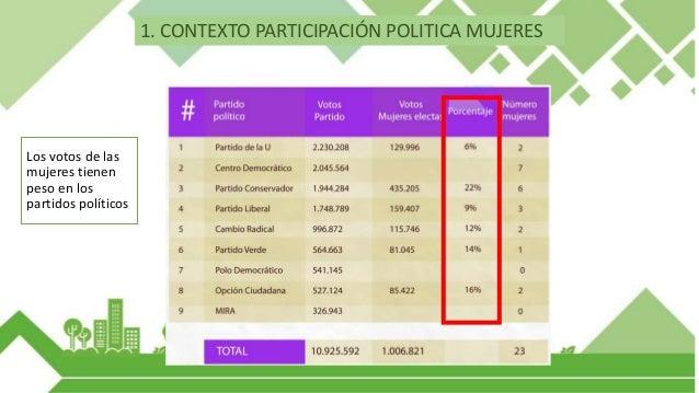 En el año 2014 hubo un mayor número de candidatas que en otras elecciones, sin embargo, el espacio publicitario que les fu...