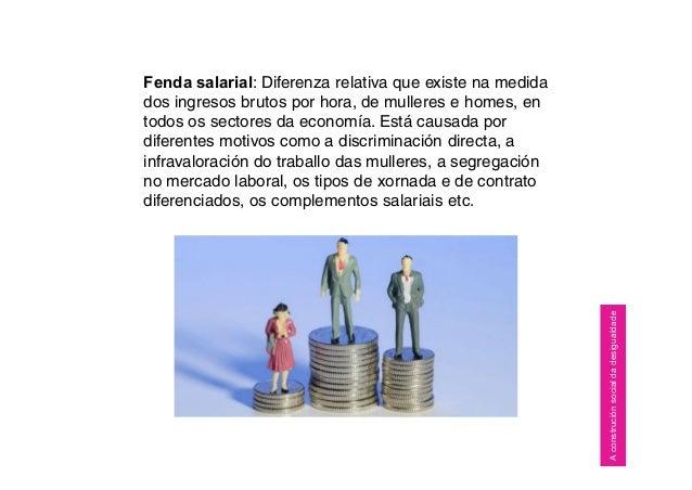 Fenda salarial: Diferenza relativa que existe na medida dos ingresos brutos por hora, de mulleres e homes, en todos os sec...