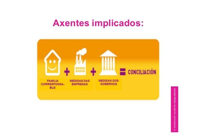 Axentes implicados: Aconstruciónsocialdadesigualdade