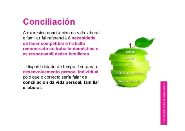 Conciliación A expresión conciliación da vida laboral e familiar fai referencia á necesidade de facer compatible o traball...