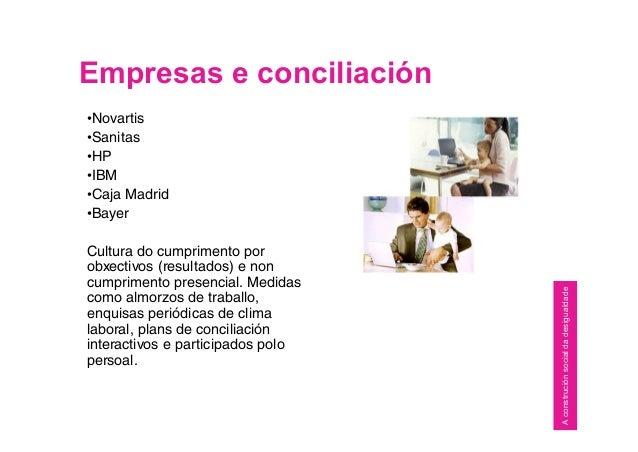 Empresas e conciliación •Novartis •Sanitas •HP •IBM •Caja Madrid •Bayer Cultura do cumprimento por obxectivos (resultados)...