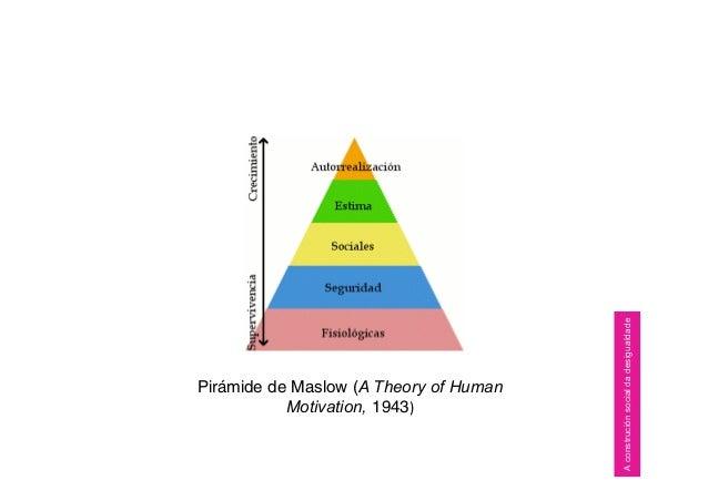 Pirámide de Maslow (A Theory of Human Motivation, 1943) Aconstruciónsocialdadesigualdade
