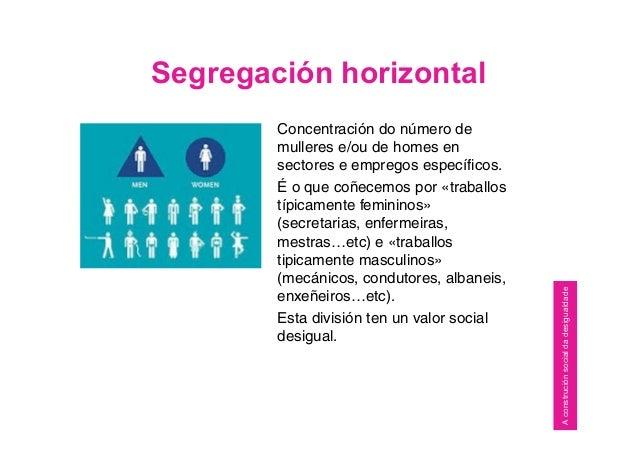 Segregación horizontal Concentración do número de mulleres e/ou de homes en sectores e empregos específicos. É o que coñec...