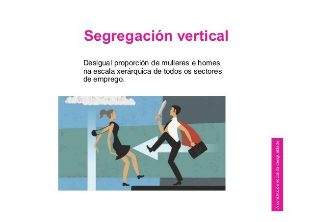 Segregación vertical Desigual proporción de mulleres e homes na escala xerárquica de todos os sectores de emprego. Aconstr...