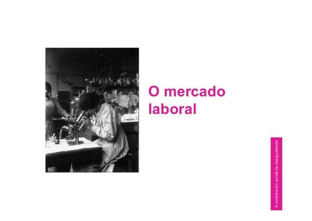Participación política e social das mulleres. Ámbito laboral Slide 3