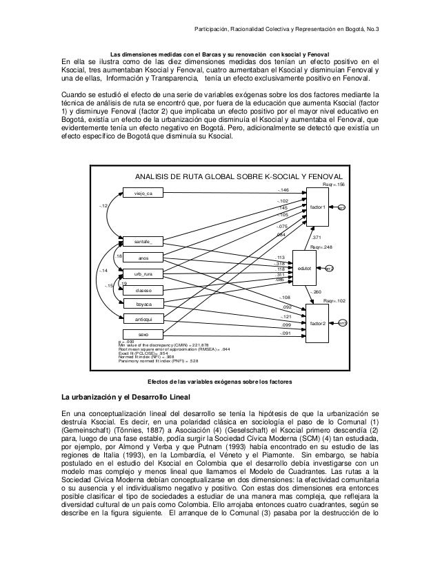Participación y sociedad civil en Bogotá 2003 Slide 3