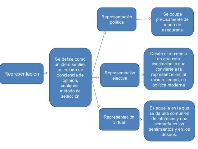 Participacion Slide 2